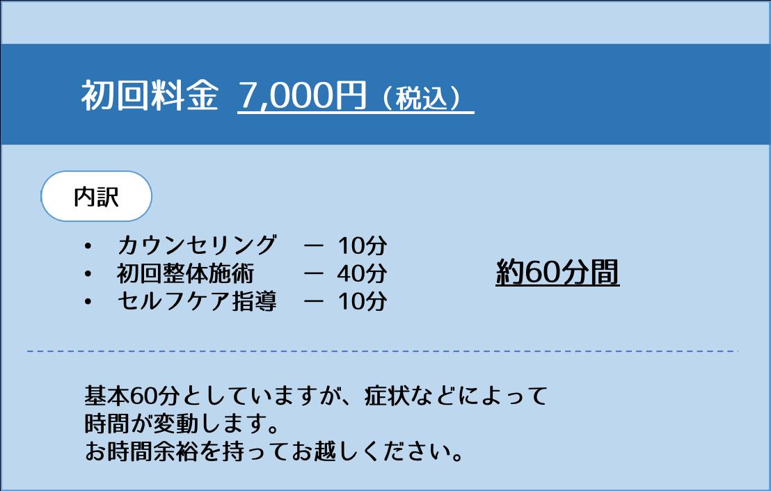 初回料金7,000円 カウンセリング 施術 セルフケア指導 合計約60分